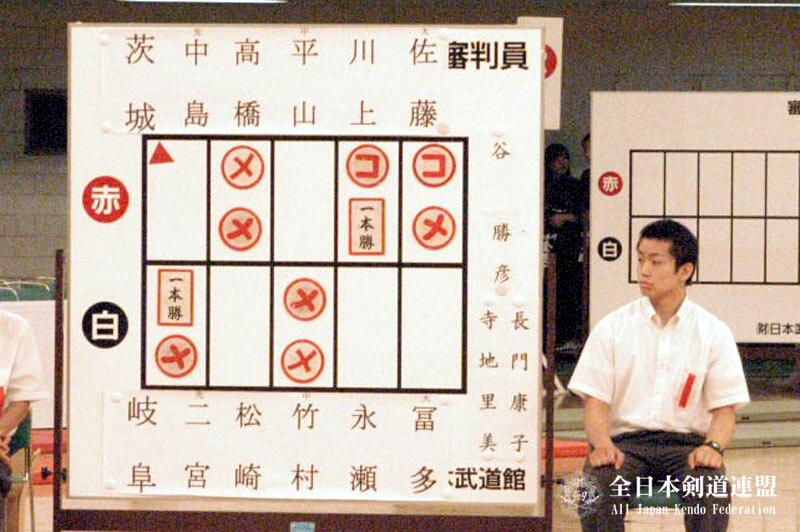 第4回全日本都道府県対抗女子剣道優勝大会 決勝スコア