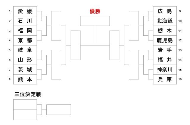 第73回国民体育大会剣道大会_成年女子