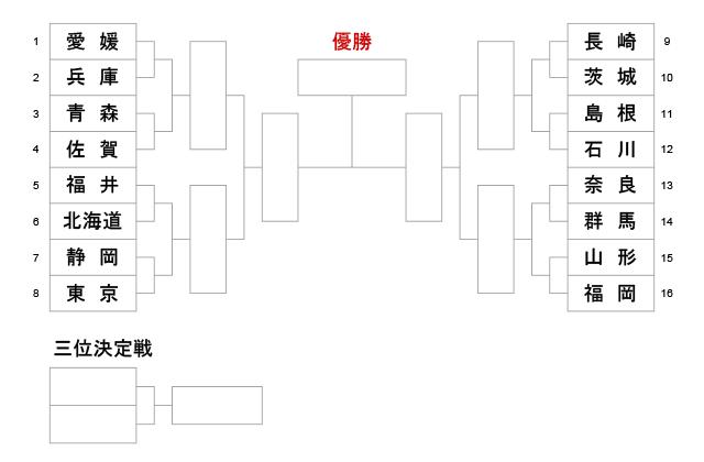 第73回国民体育大会剣道大会_少年女子